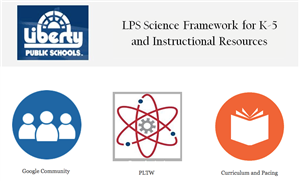 Science Framework